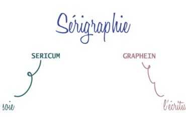 Qu'est-ce que la sérigraphie ?